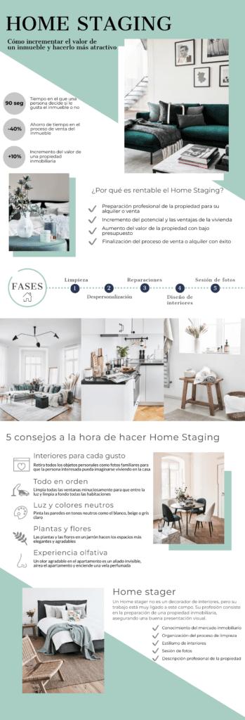 Infografía sobre Home Staging