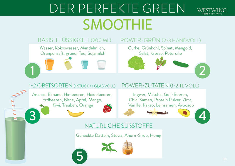 Frühling Sommer Smoothie Westwing