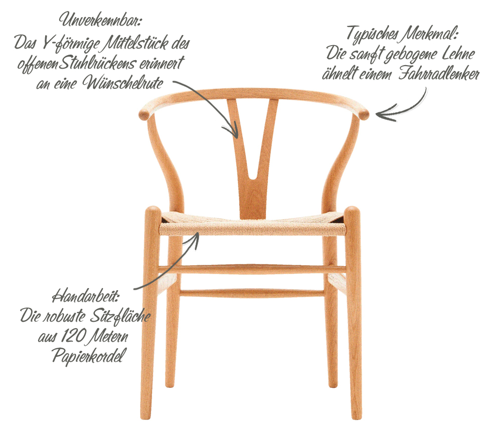 2014-09-01-wishbone-chair-bild1