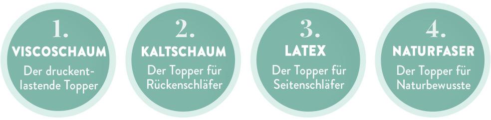 Topper - Visco, Kaltschaum, Latex, Natur