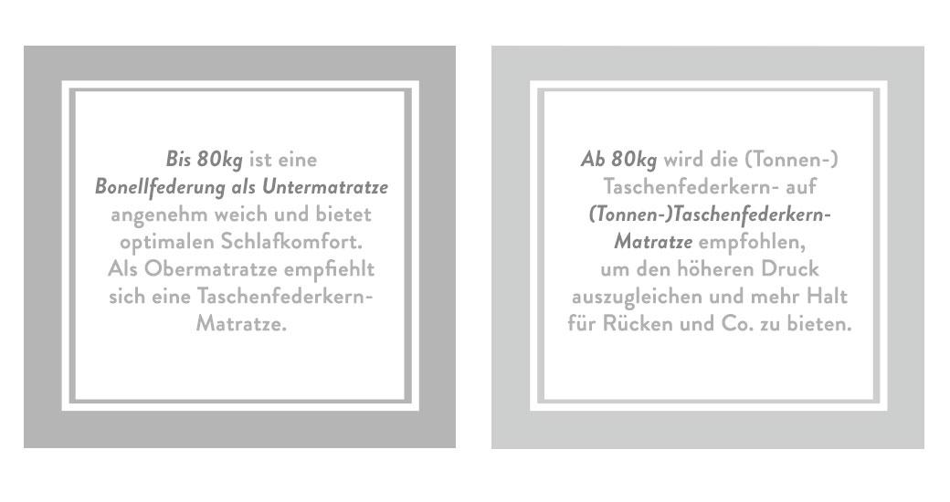 Boxspringbetten Tipps zur Matratzen-Kombi_desktop