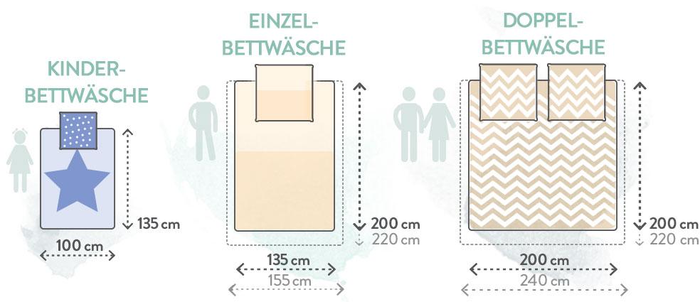 Grösse der Bettwäsche
