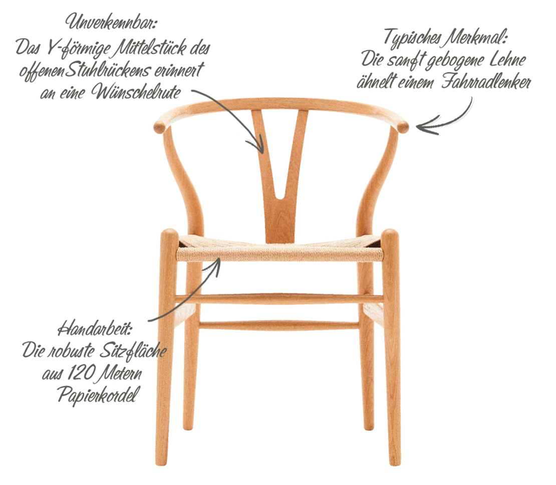 hansen-wishbone-chair-holz