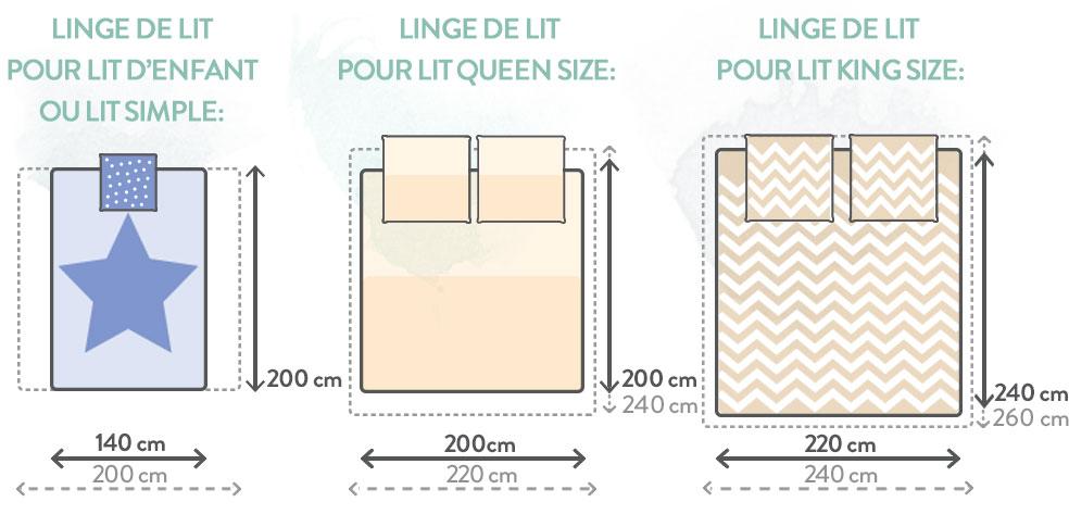 Choix des dimensions du linge de lit