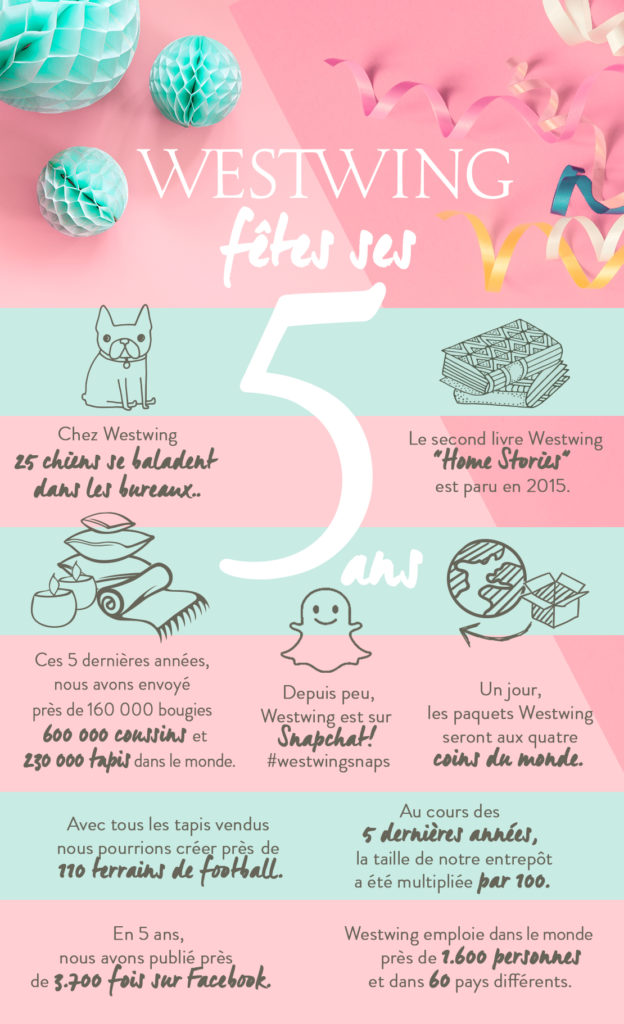 5_Fun-Facts-Birthday