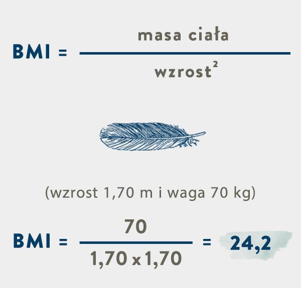 wzór na BMI